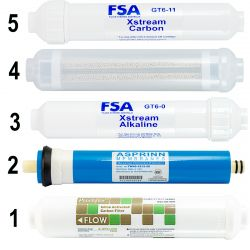 FULL Replacement Set | 6 Stage XstreaMn Shuttle Portable RO System (1-11SFM)